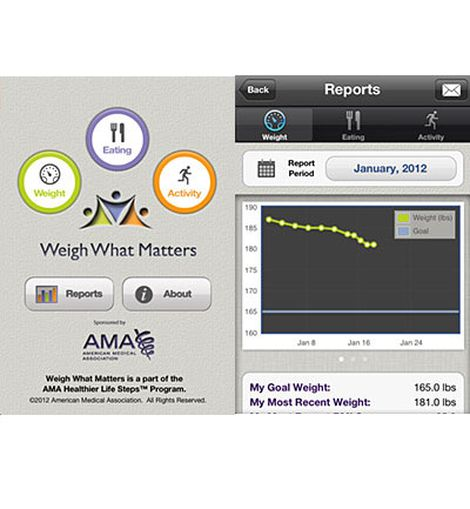 Weight What Matters